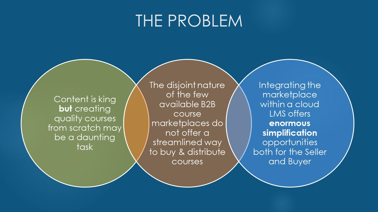 The problem behind the Course Marketplace