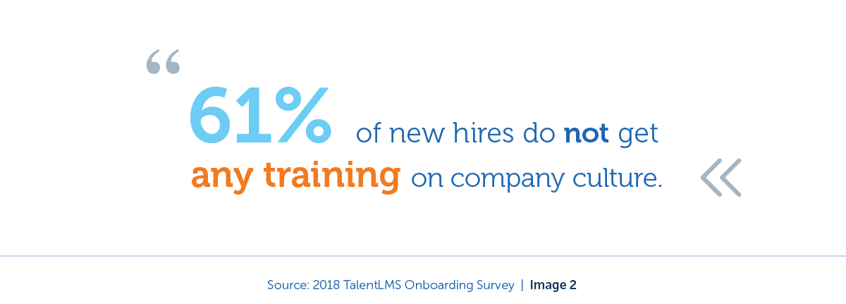 Lack of training on company culture during onboarding training - 2018 TalentLMS Onboarding Survey