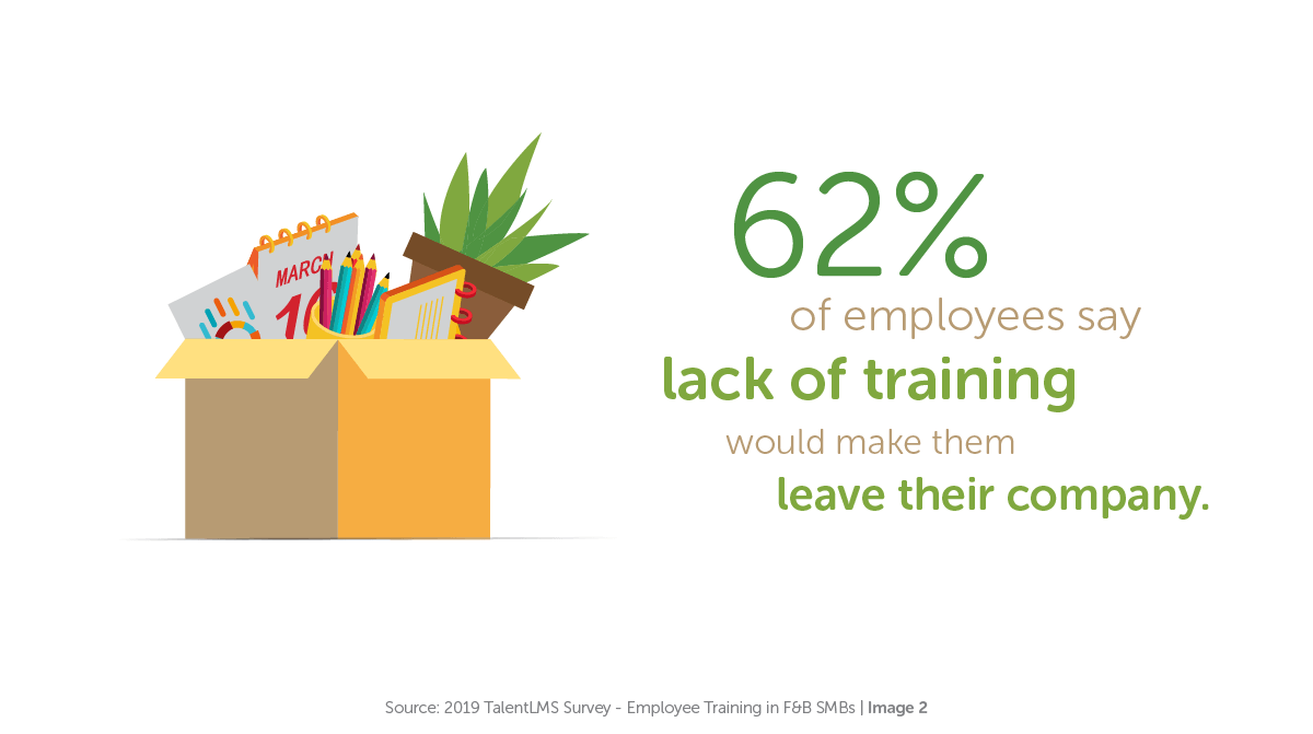 Employee training survey in the F&B industry, Image 2 - TalentLMS
