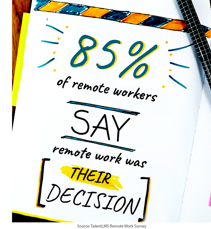 TalentLMS Remote Work Statistics: Remote workers wanted to want remotely