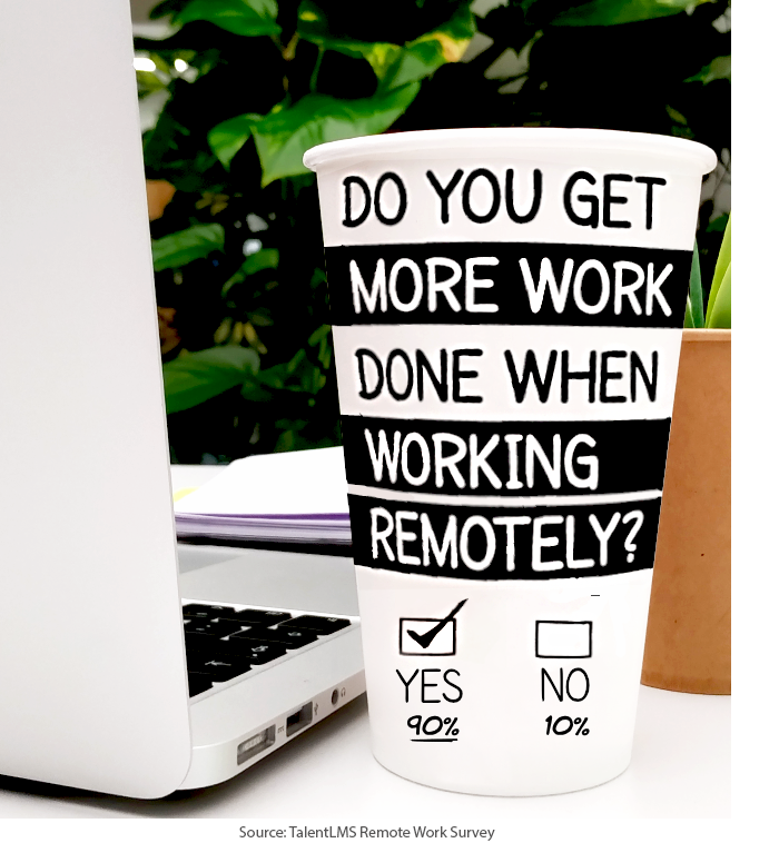TalentLMS Remote Work Statistics: Remote workers productivity tips