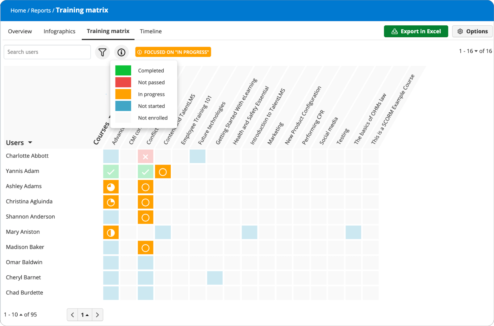 TalentLMS 4.8 update: filter courses in the matrix report