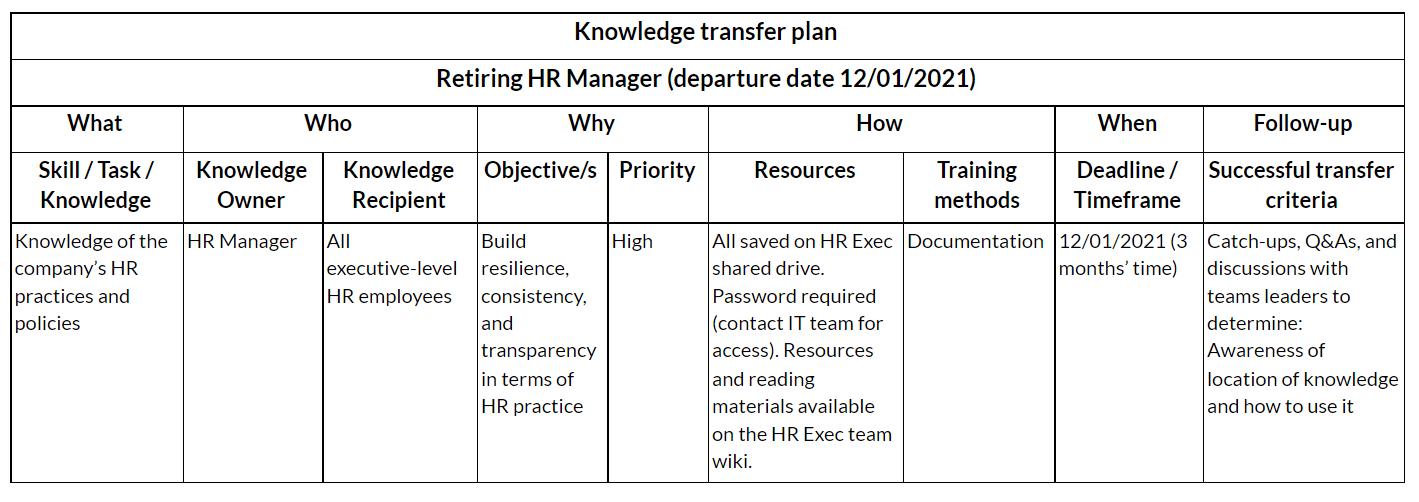 Knowledge transfer plan sample