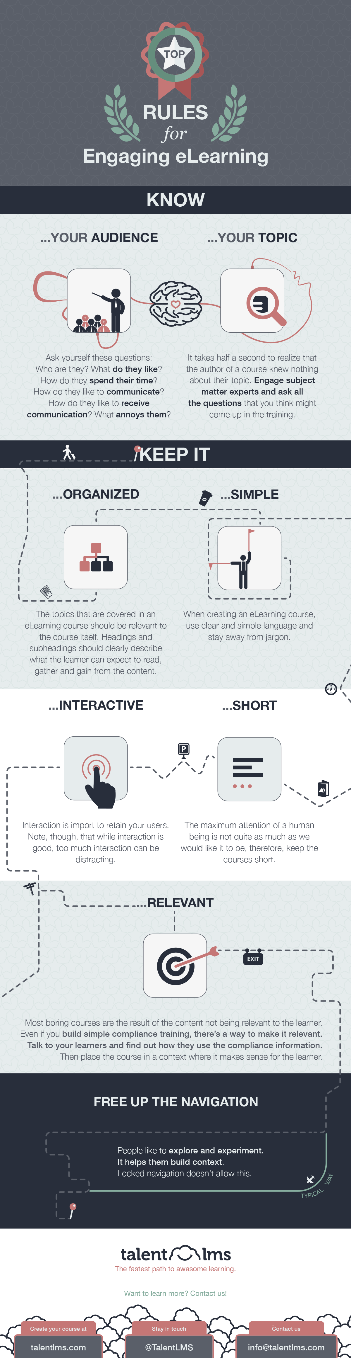 e-learning Infographic: Rules for engaging elearning
